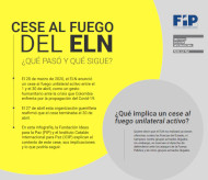 Infografía: Cese al fuego del ELN en Colombia